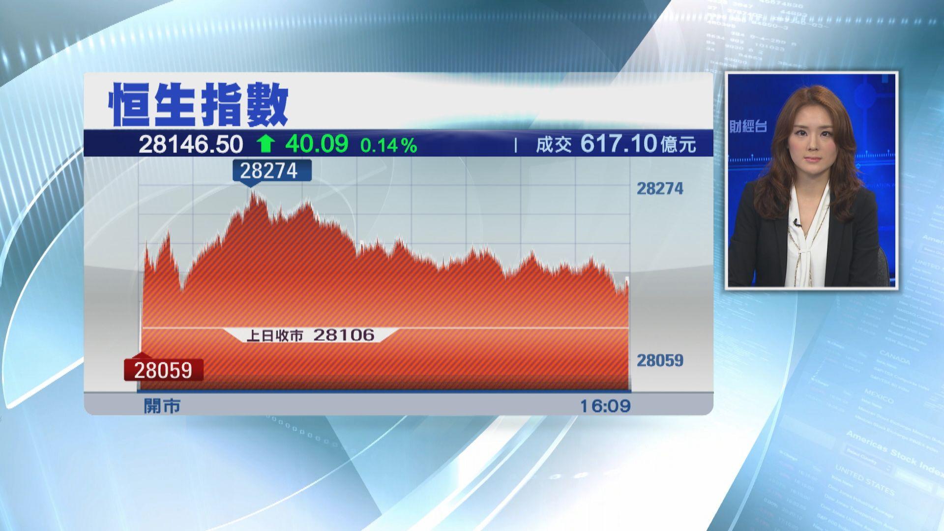 【期結日】港股先跌後回穩 恒指升40點