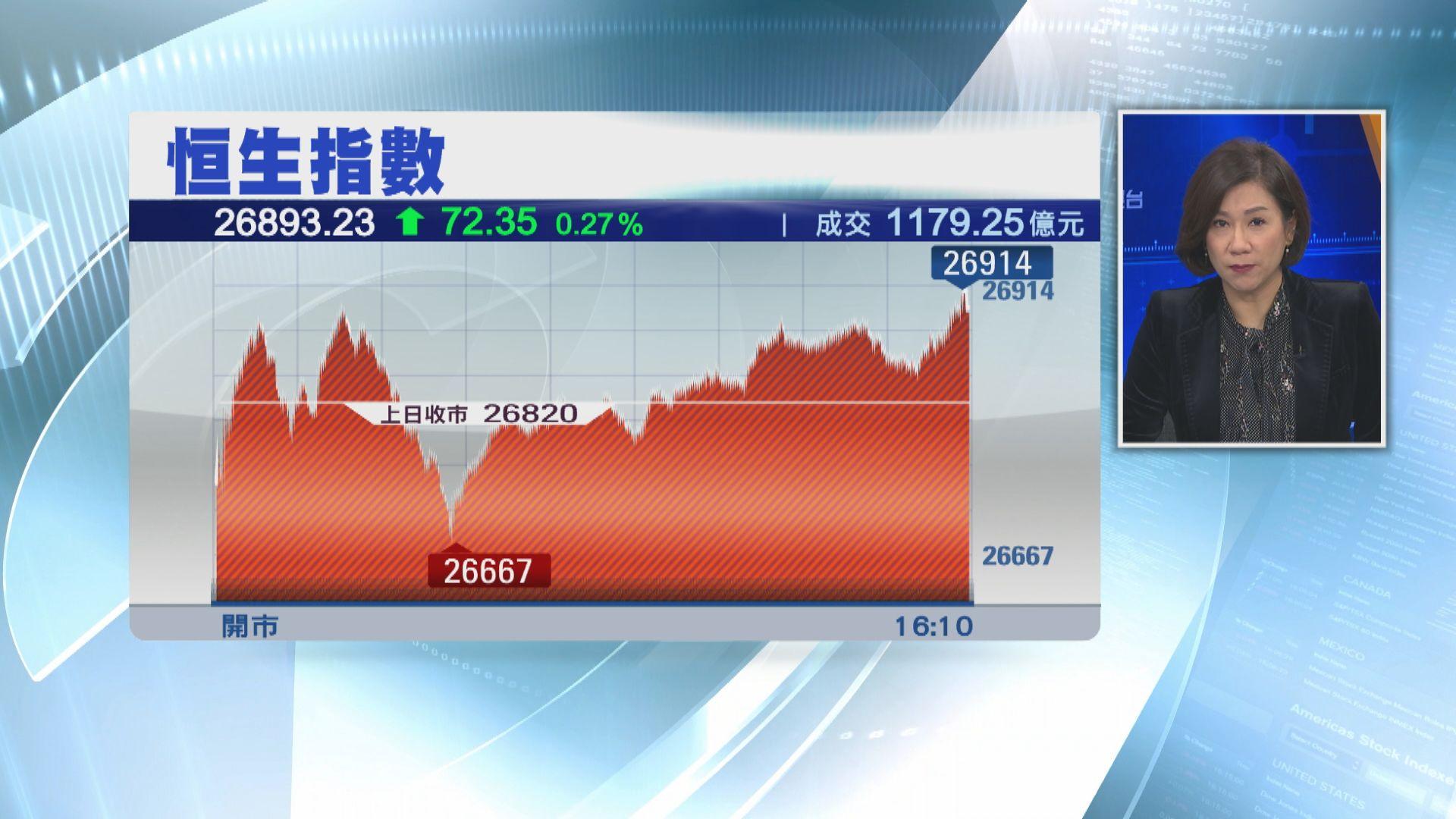【港股收市】隔晚外圍大瀉對港股影響微 恒指倒升72點收市