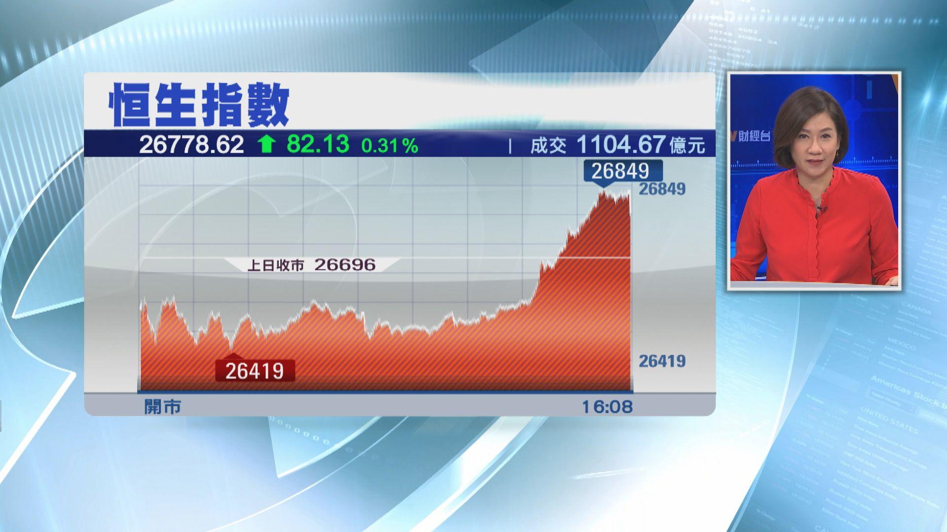 【港股收市】恒指轉升82點收市 建行、工行升約2%