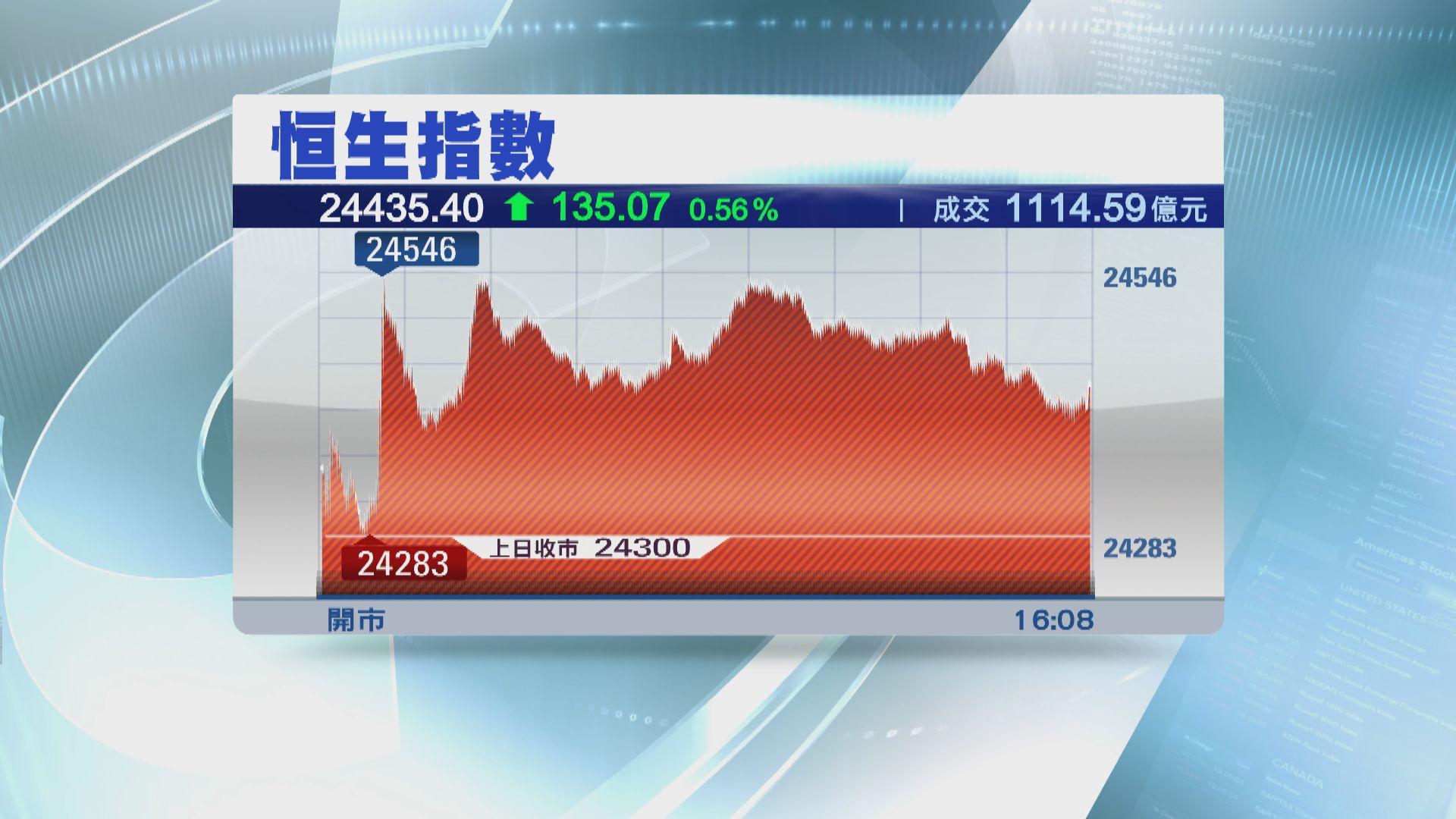 【港股表現】港股兩連升 見一個月高位