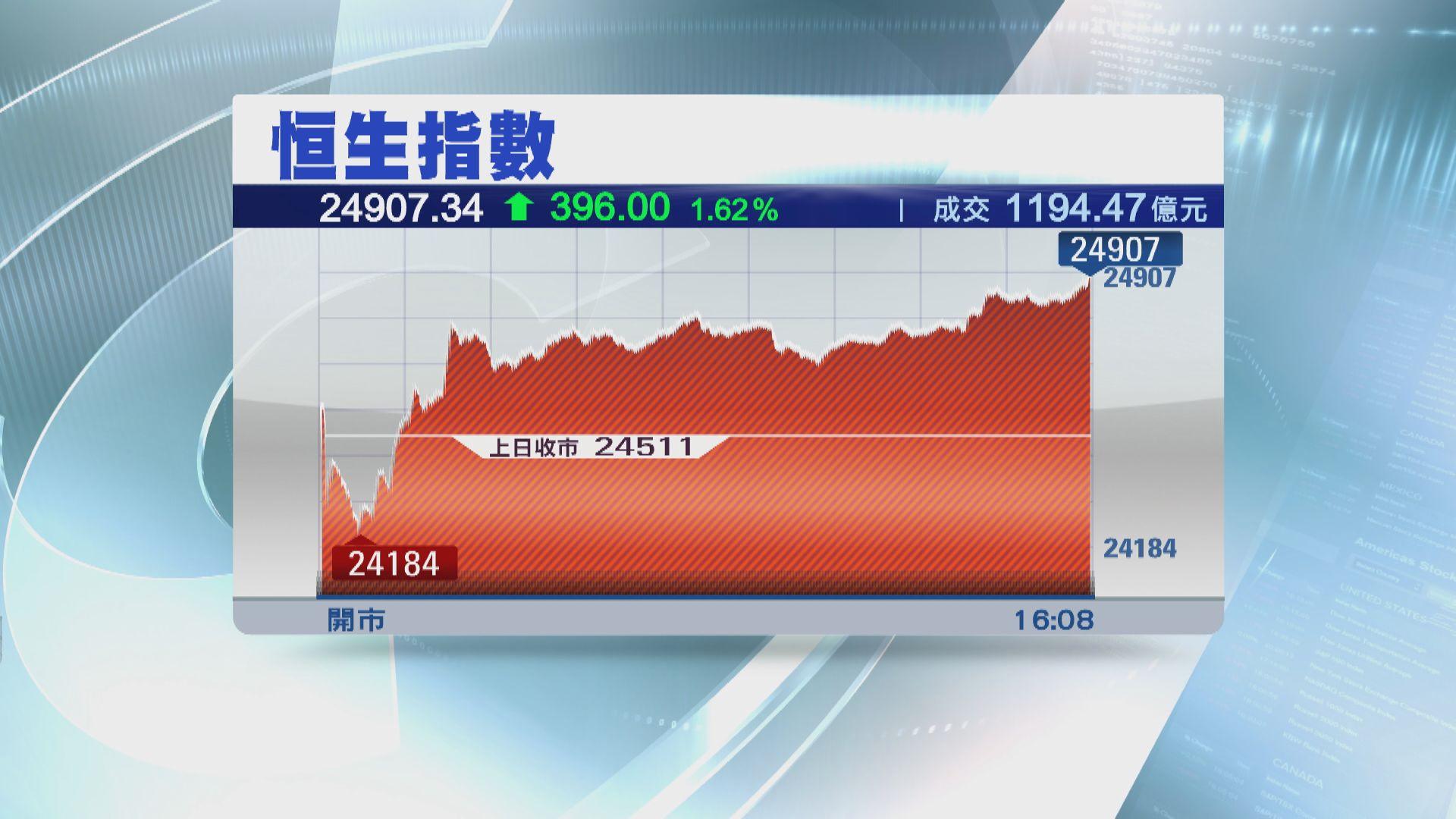 納瓦羅言論令市場混亂 港股先跌後回升