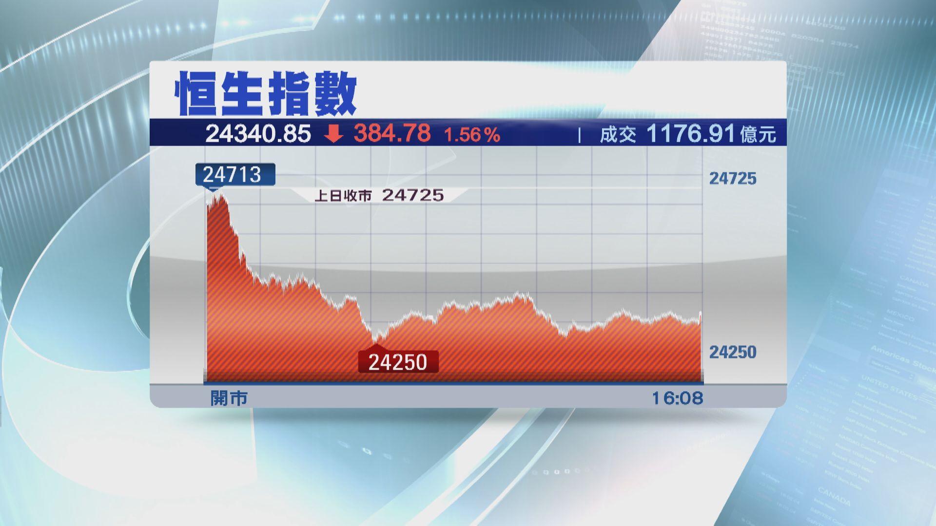 恒指收跌384點 小米跌6%為最弱藍籌