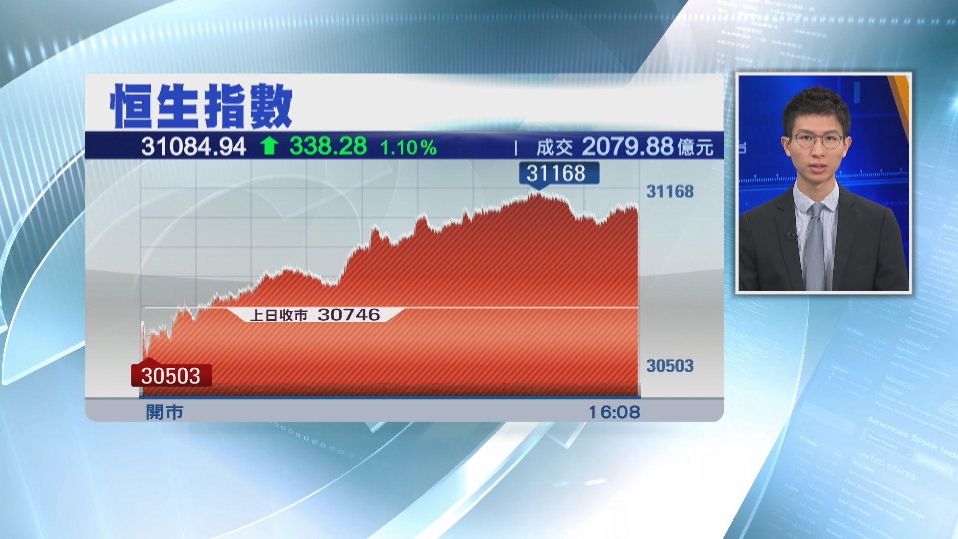 港股突破31000  衝上32個月高位