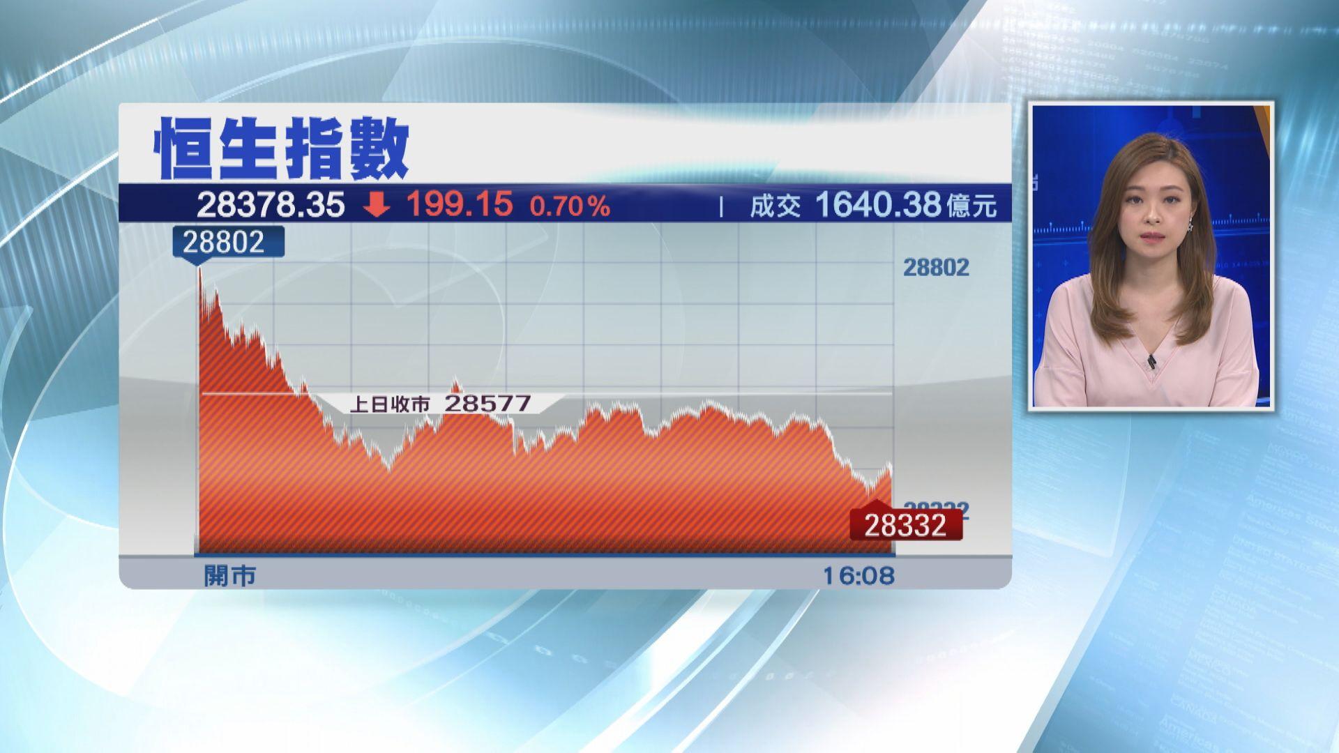 港股首季升逾1100點 中信飆34%成藍籌王