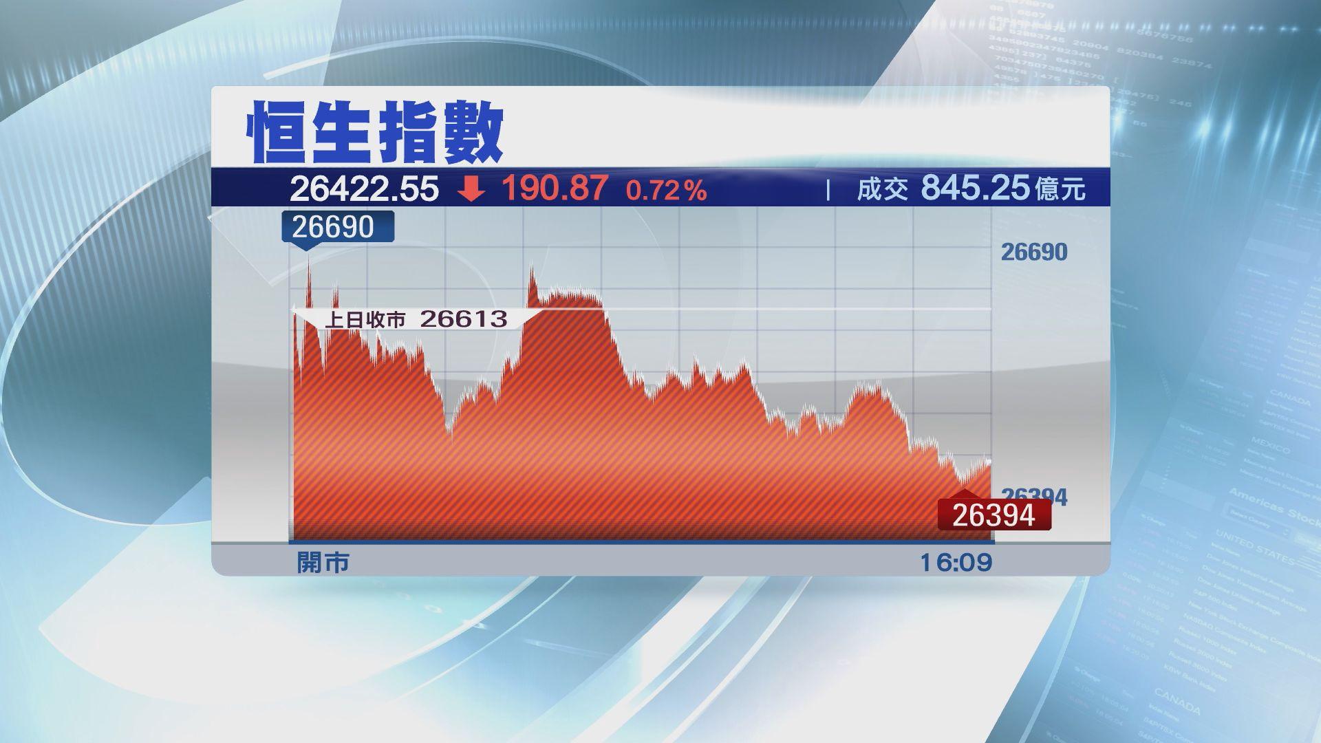 【受外圍影響】中信里昂:港股有下跌風險