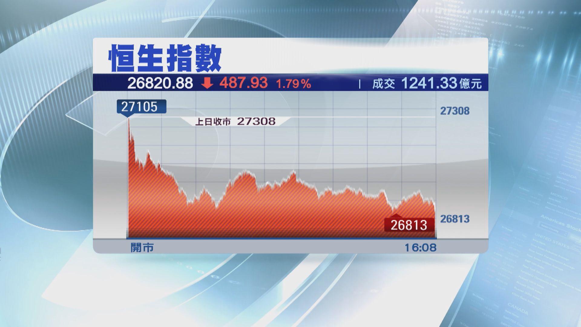 【港股急挫】港股跌逾四百點 亞太區股市普遍受壓