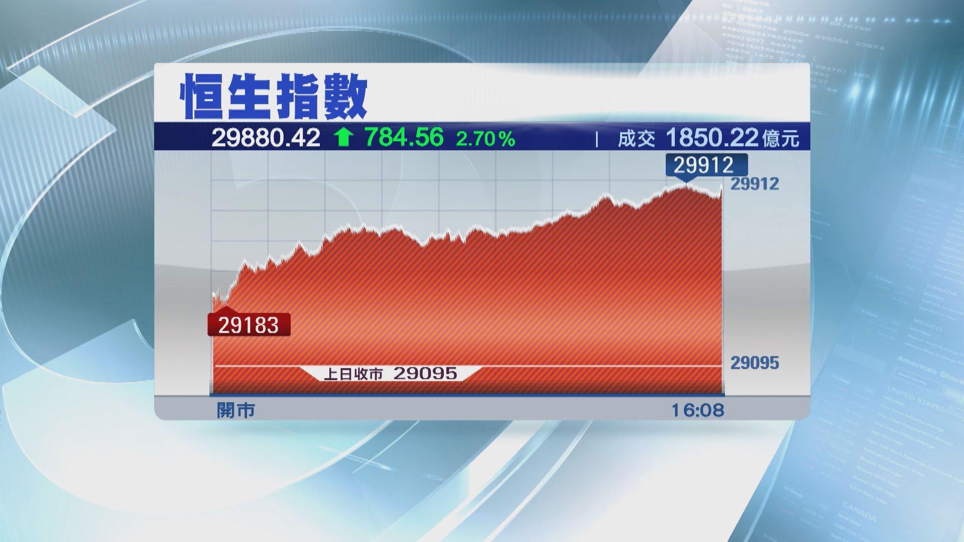 港股仍未確認調整完成