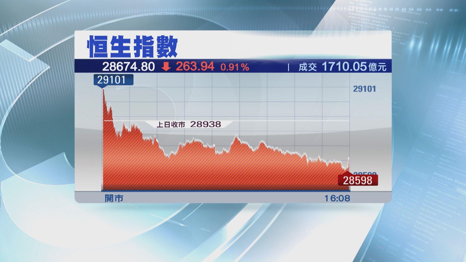 渣打:港股今季上落市