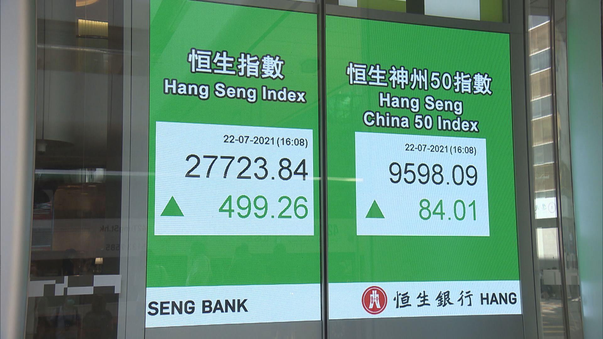 瑞銀料MSCI香港指數年底見12300點