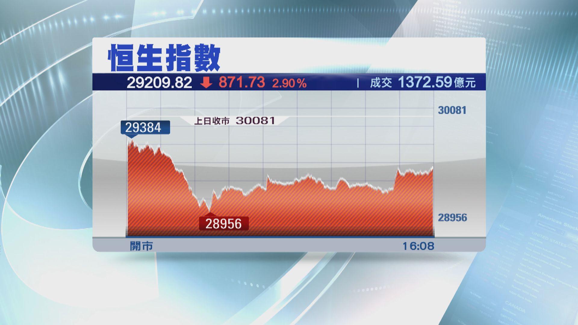 【中美貿戰黑天鵝】恒指插871點 逾半年最大單日跌幅