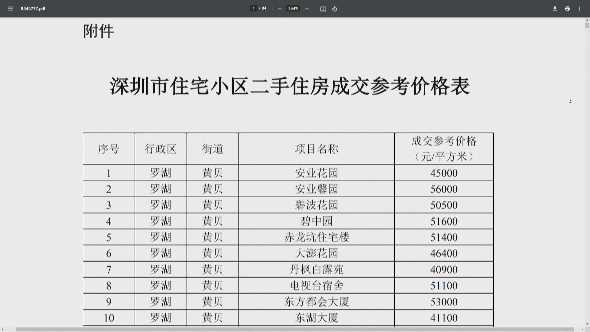 深圳先行 內地其他城市或跟推二手樓參考價