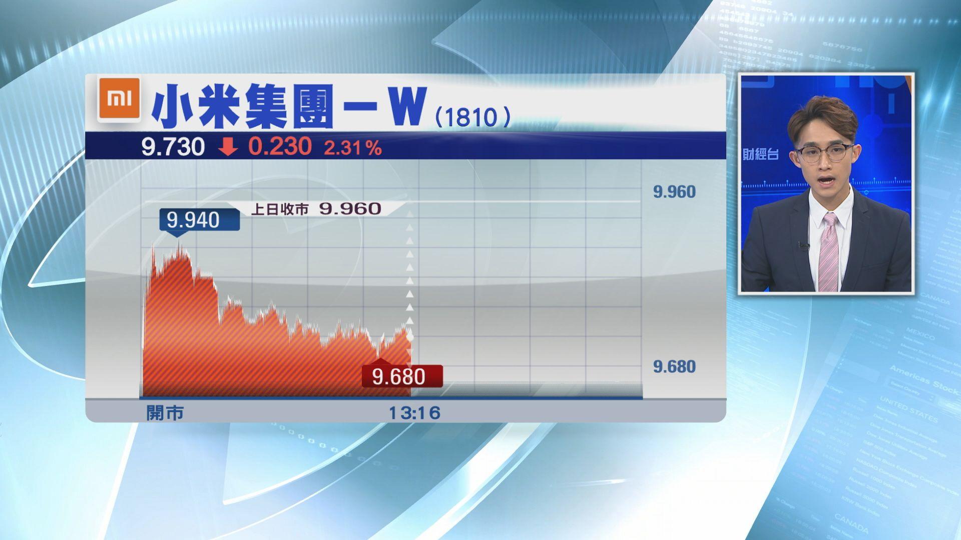 【折讓價】小米「神秘」股東配股套逾21億