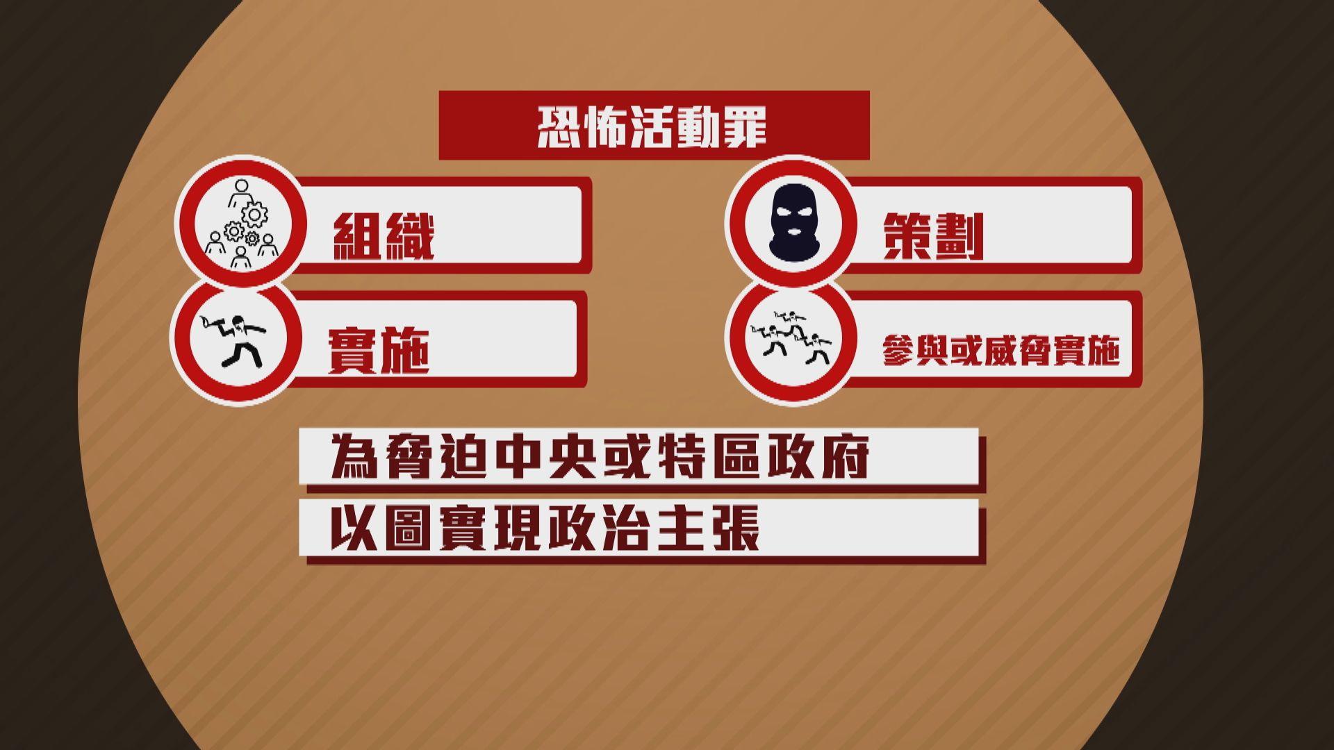 【透析國安法】恐怖活動罪