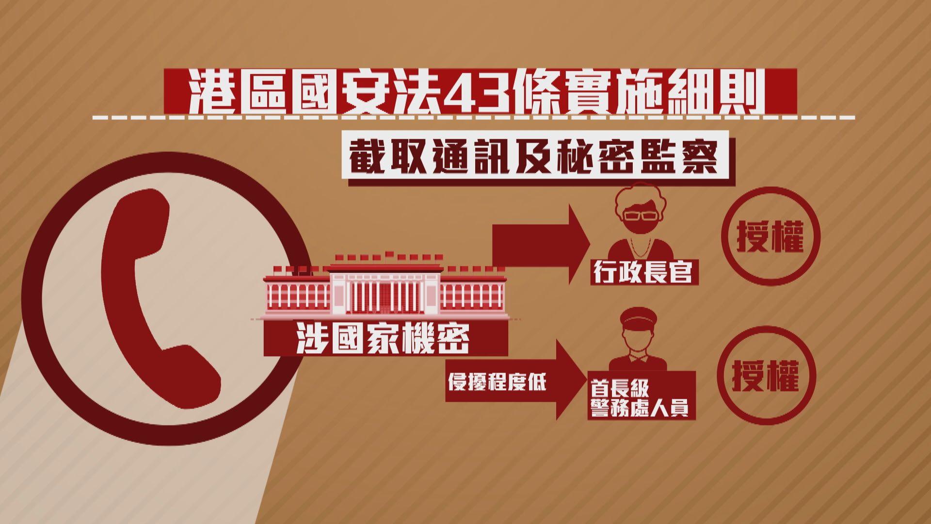 【透析國安法】第43條實施細則─截取通訊