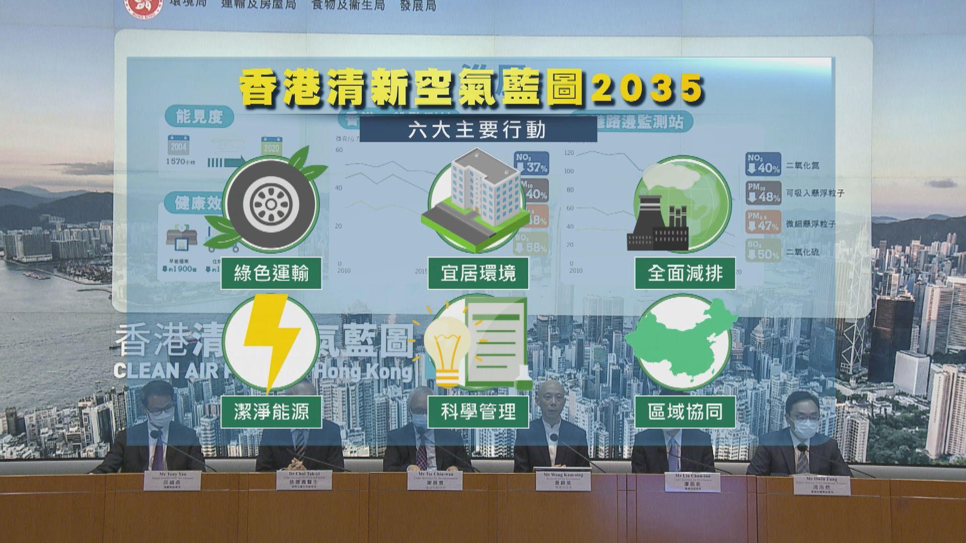 政府擬增可再生能源比例 盼2035年前可媲美東京巴黎
