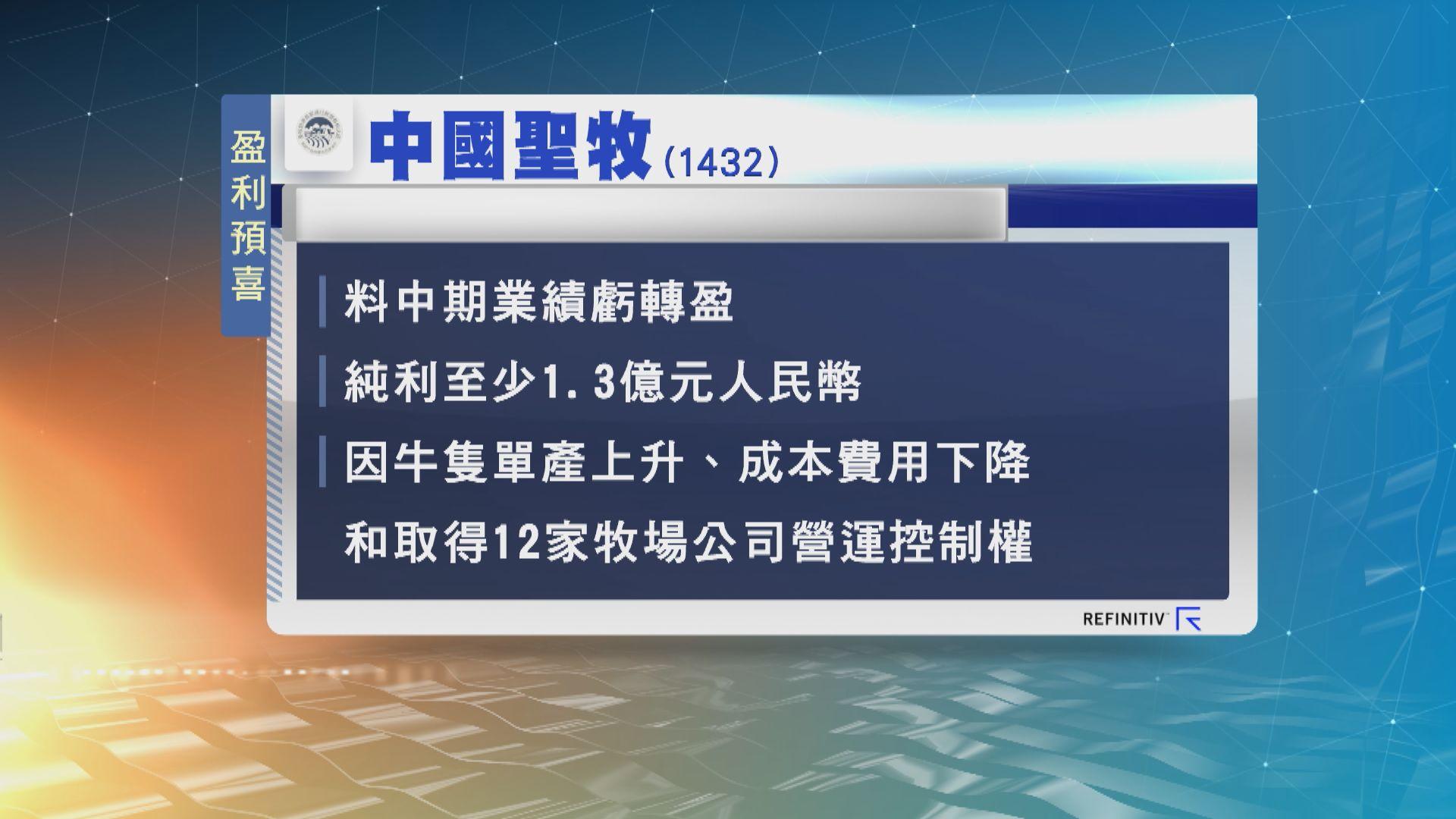 中國聖牧發盈利預喜