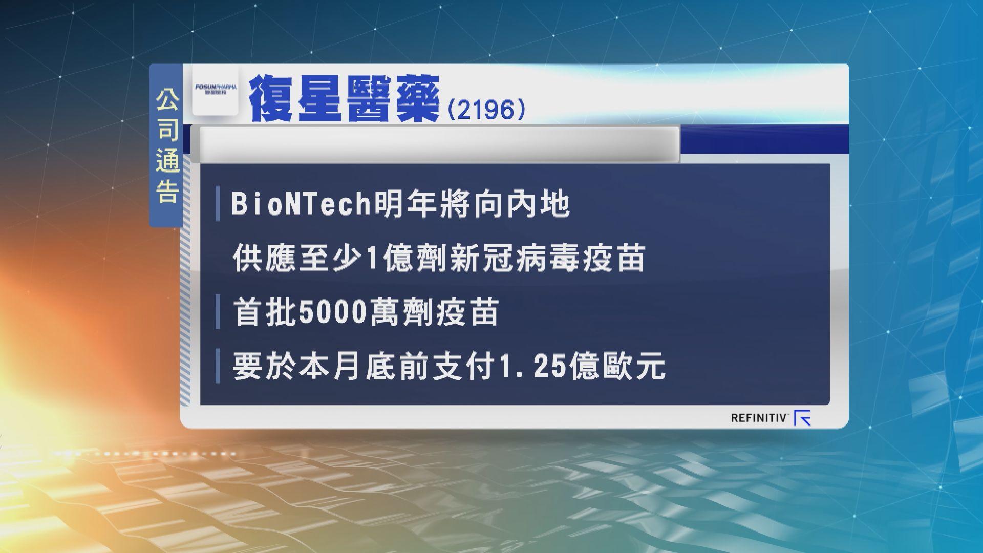 復星醫藥:BioNTech明年將向內地供應至少1億劑新冠疫苗