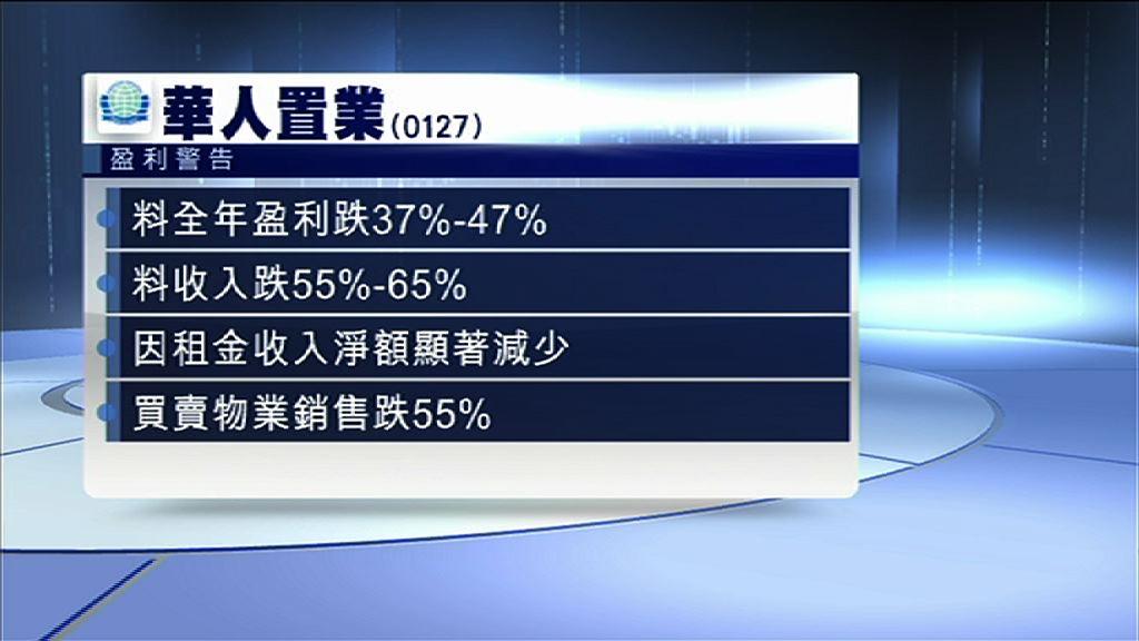 【盈利預警】華置料去年少賺37%至47%