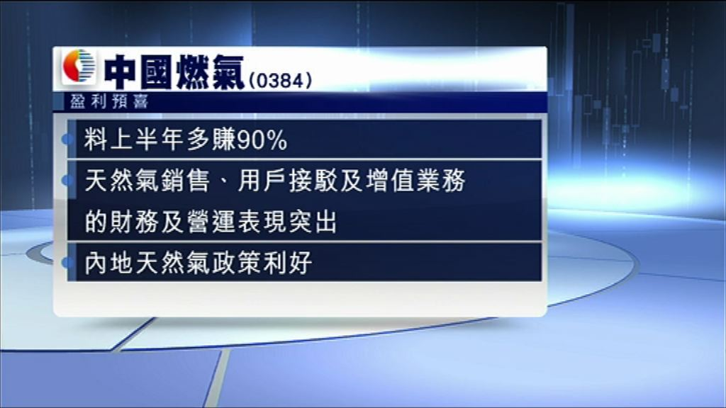 【盈利預喜】中燃料中期多賺逾90%