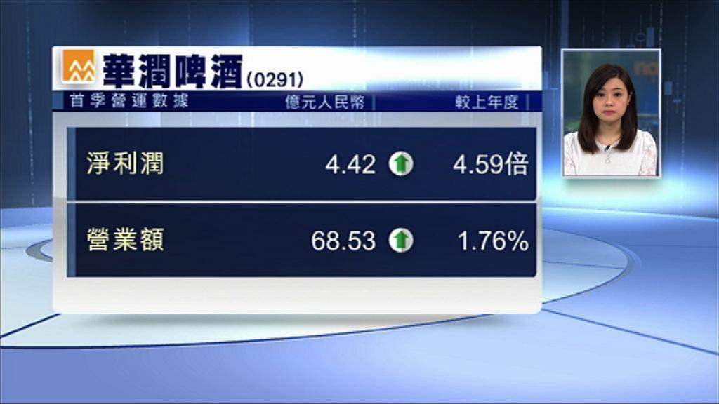 【業績速報】潤啤首季多賺4.5倍
