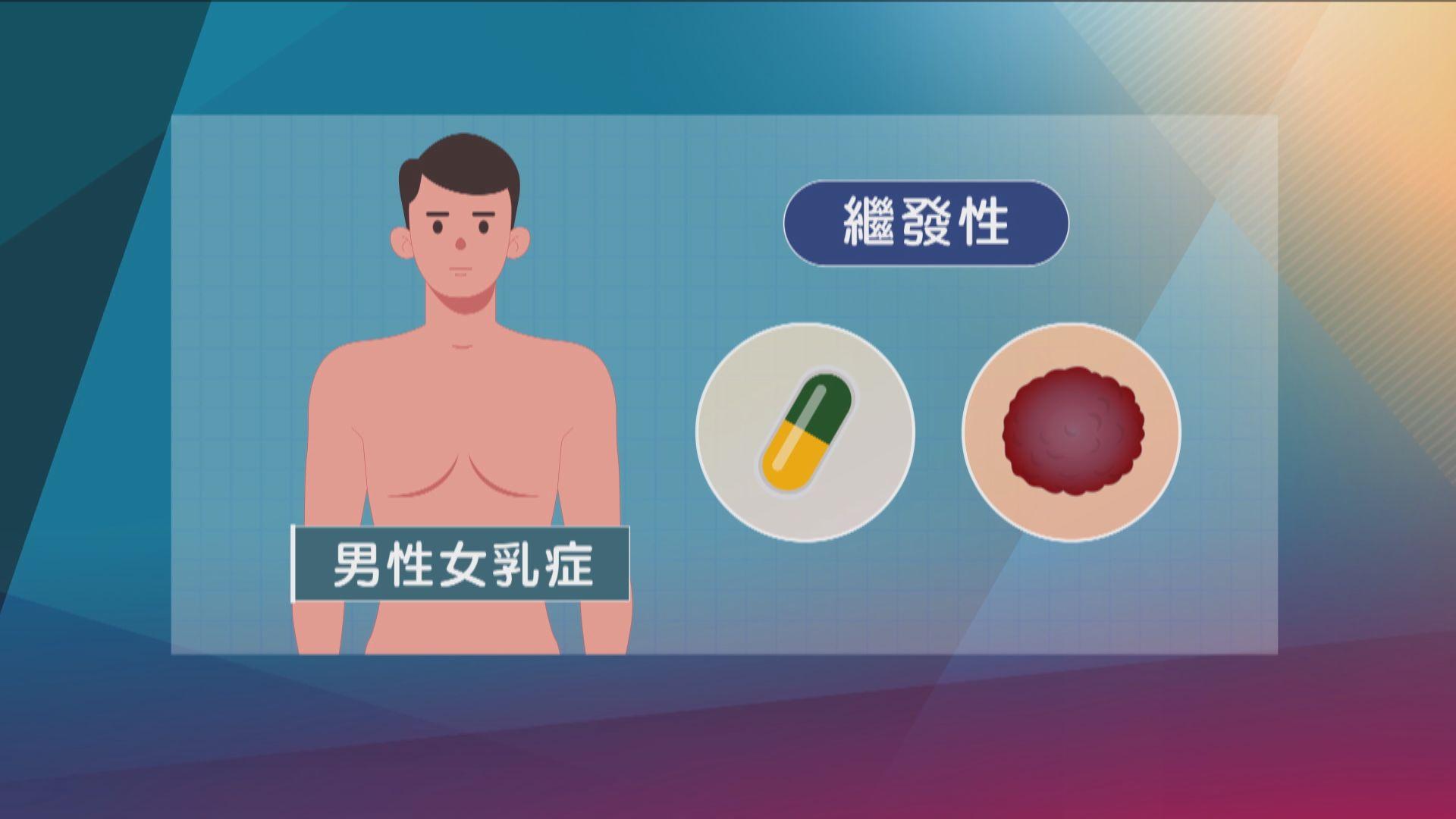 【杏林在線】直擊男性女乳症手術