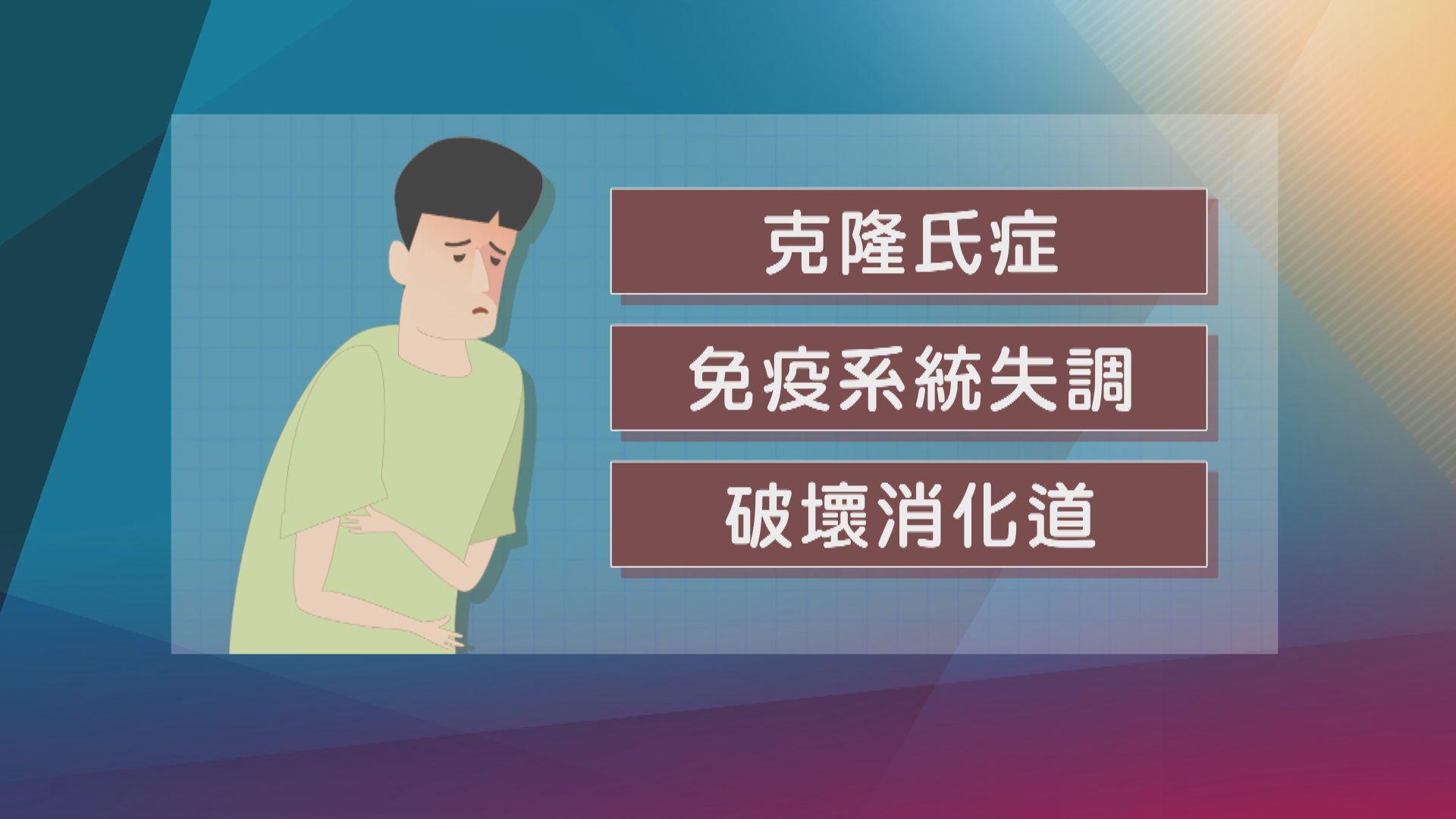 【杏林在線】持續腹痛的克隆氏症