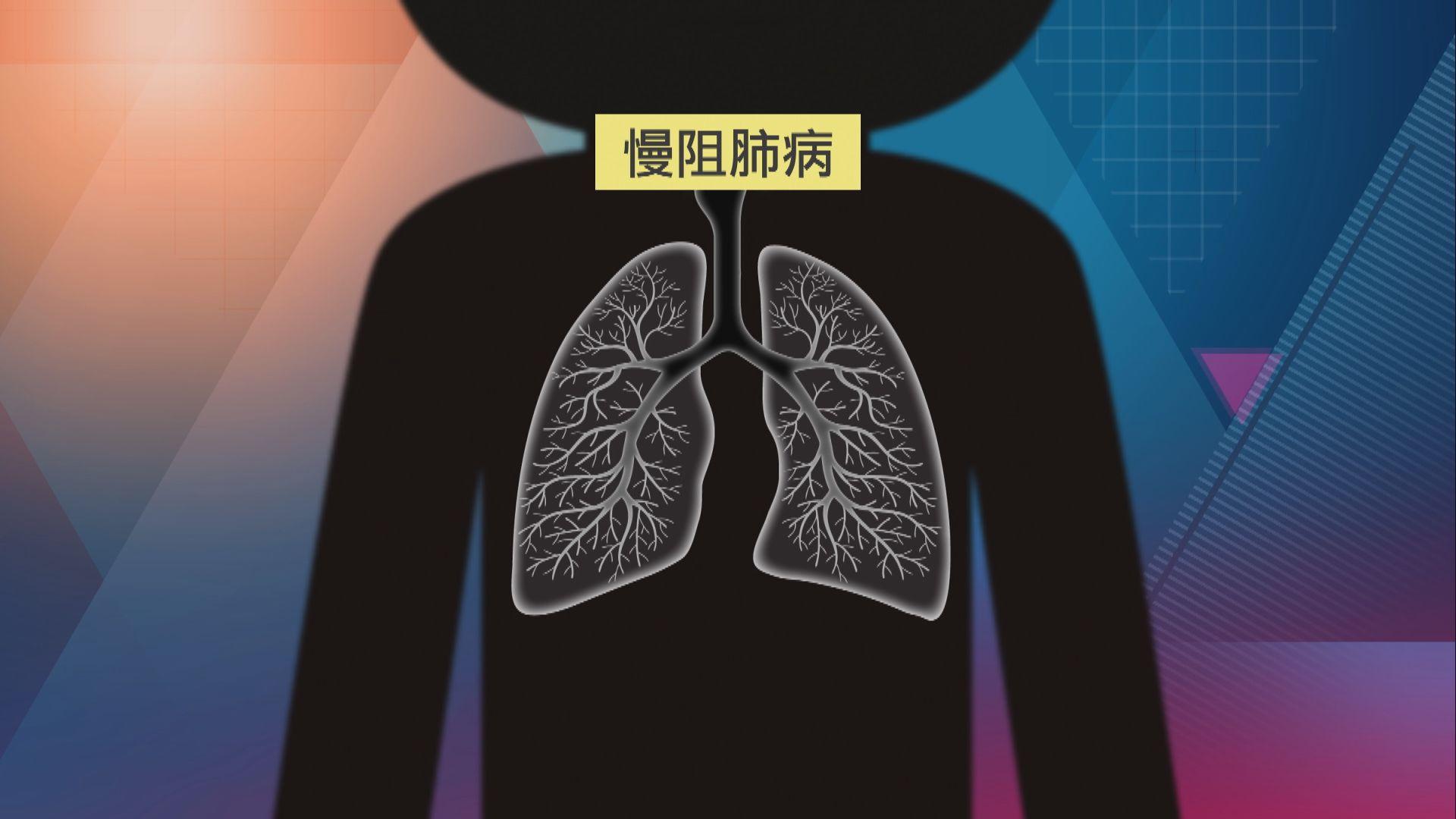 【杏林在線】慢阻肺病