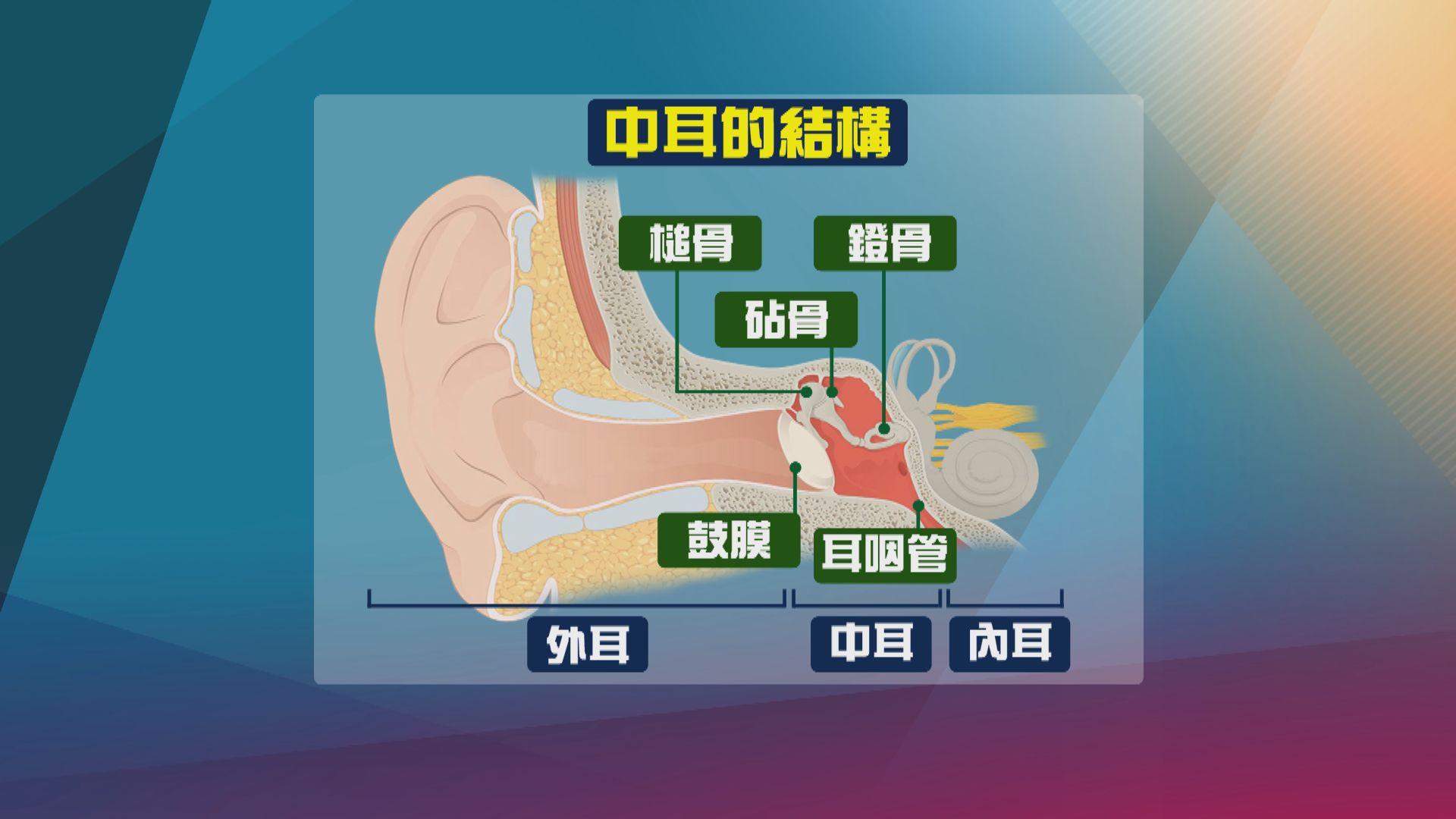 【杏林在線】不要輕視中耳炎