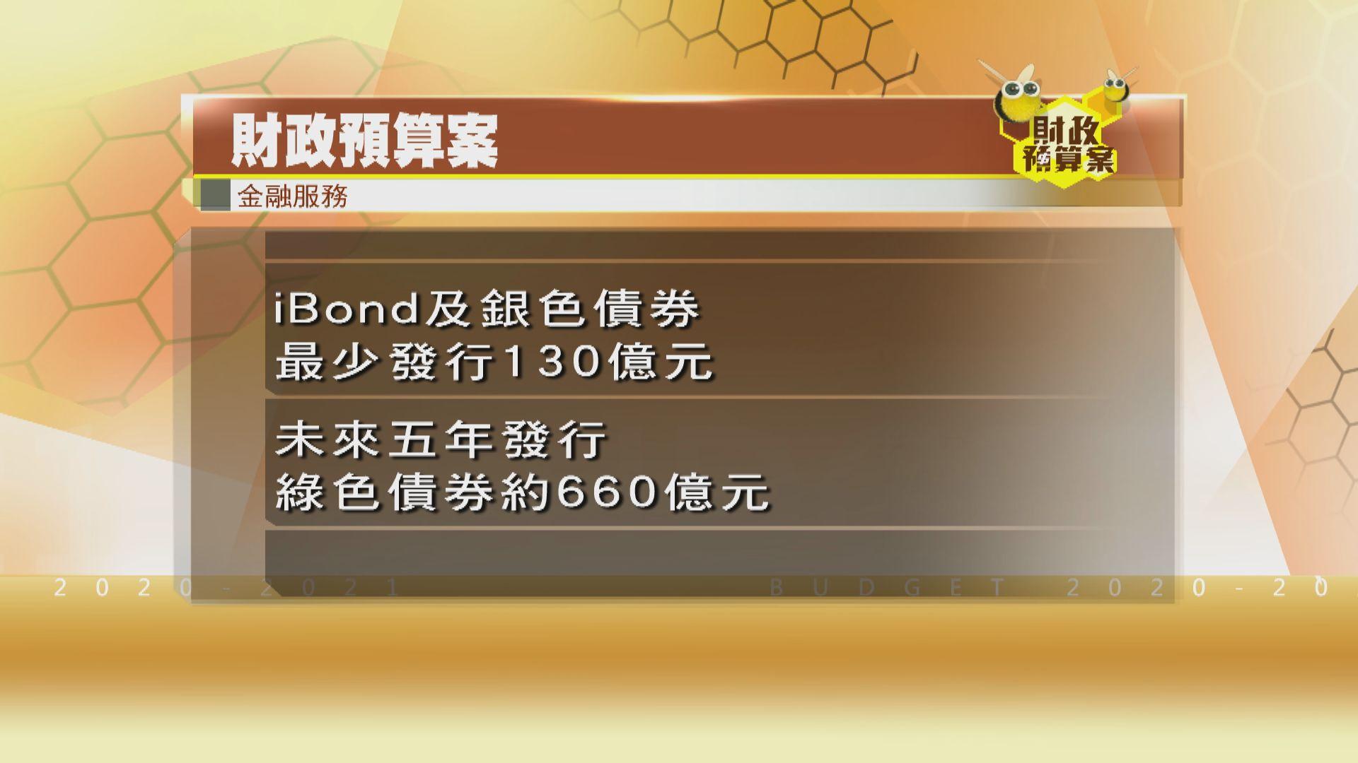 【財政預算案】政府擬發行130億元iBond及銀色債券