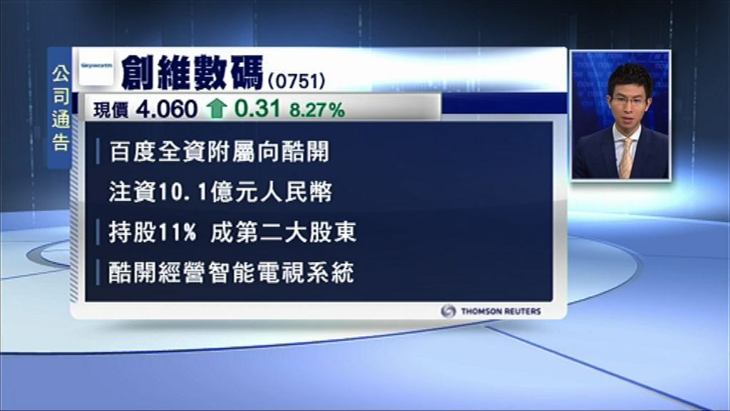 【午後復牌】酷開獲百度注資10億人幣 創維曾飆18%