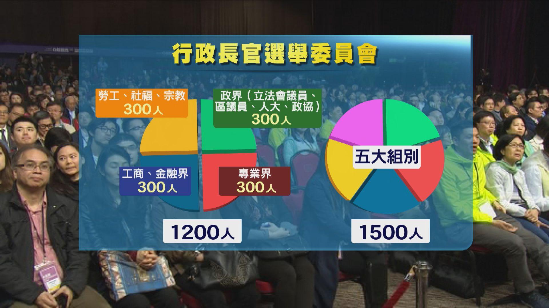 消息︰選委會增至1500人 取消超級區議會議席加入政協
