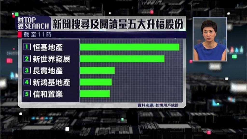 【財經TOP SEARCH】首置盤操地產股生死?