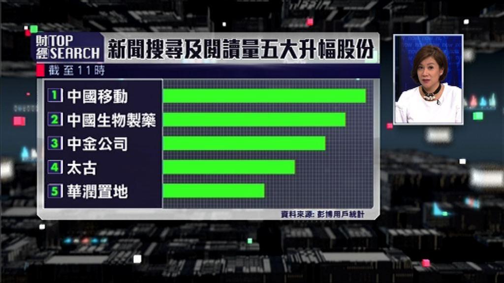 【財經TOP SEARCH】新股狂熱是大冧市凶象?
