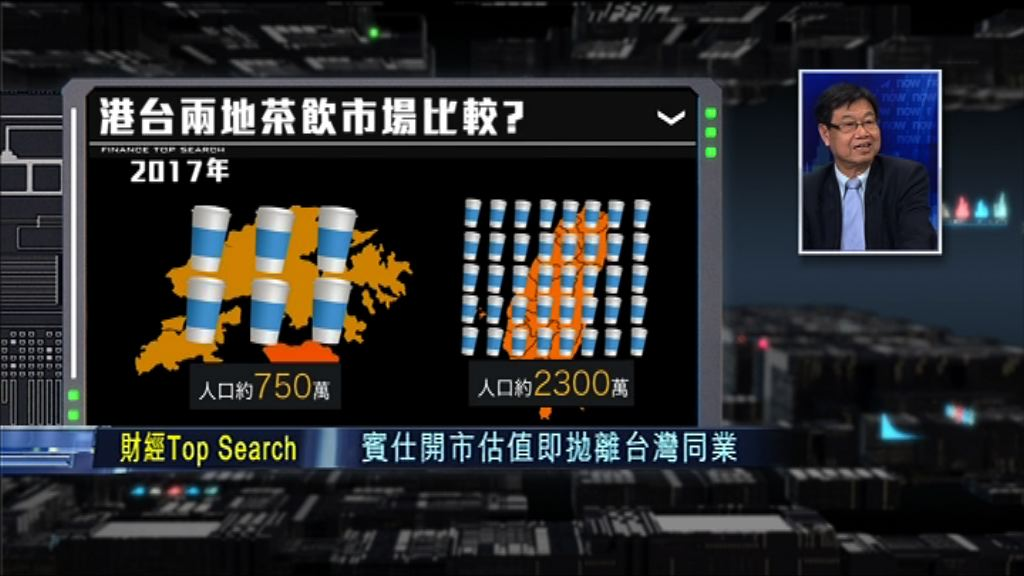 【財經TOP SEARCH】「珍珠奶茶」襟唔襟飲?