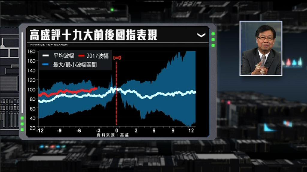 【財經TOP SEARCH】「十九大」政治市係危定係機?