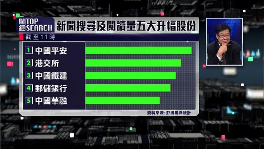 【財經TOP SEARCH】北水學精咗唔再盲炒?