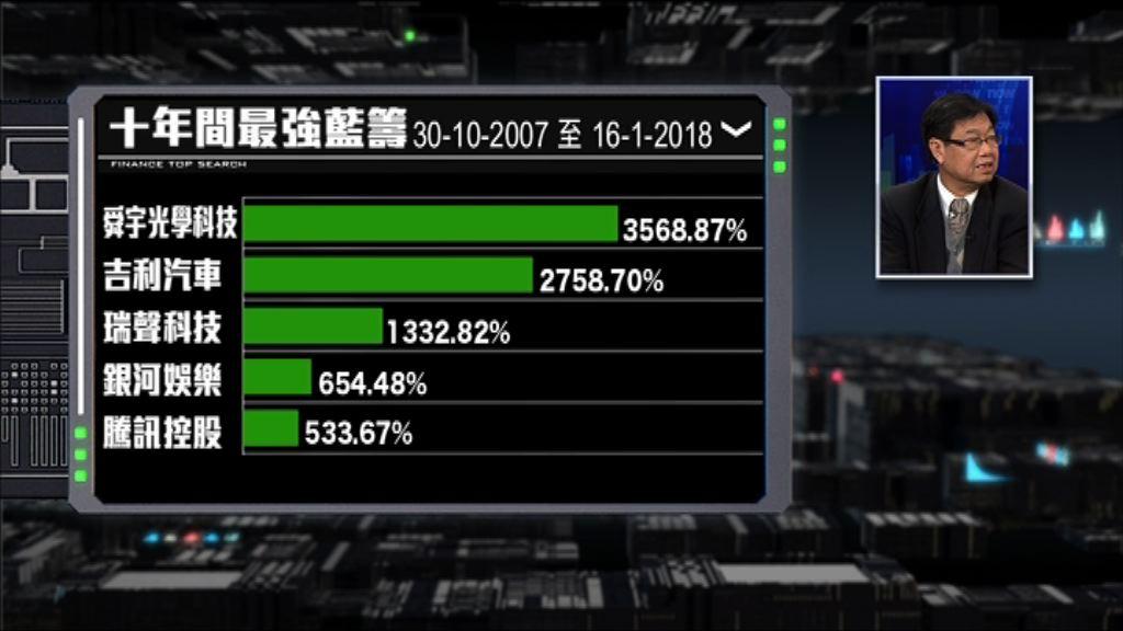 【財經TOP SEARCH】藍籌股見證時代變遷
