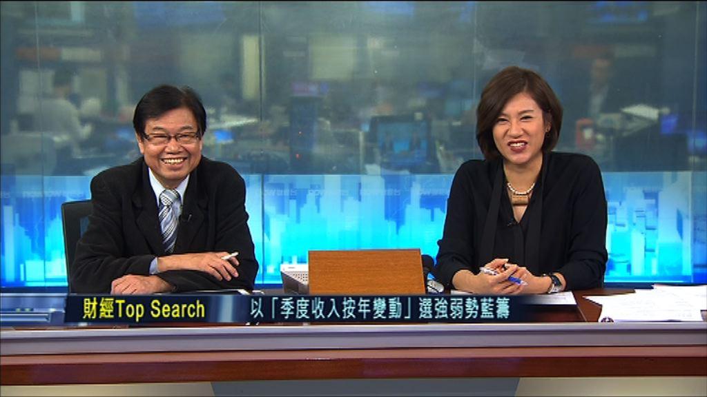 【財經TOP SEARCH】揀股要睇季度收入按年變動?