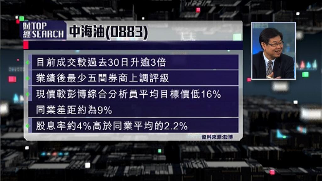 【財經TOP SEARCH】中海油跑輸衰在業務乏彈性