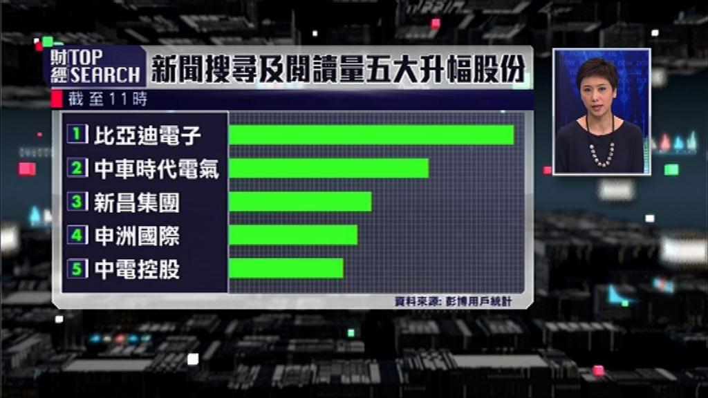 【財經TOP SEARCH】港股兩極化傳統指標未必啱用?