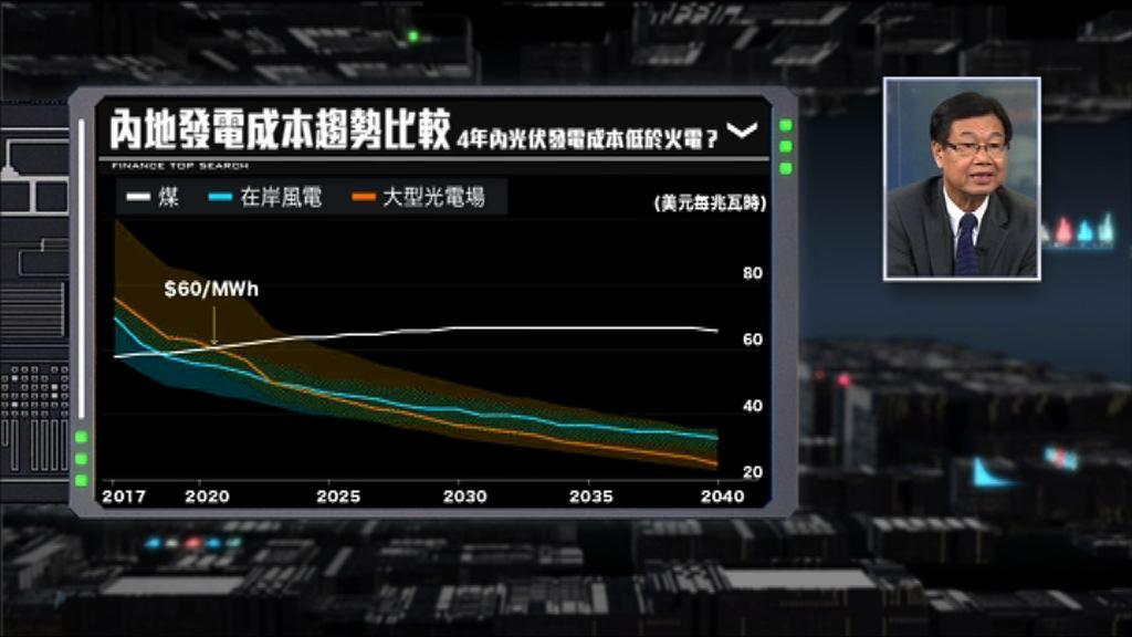 【財經TOP SEARCH】兩大煤企停售現貨動力煤