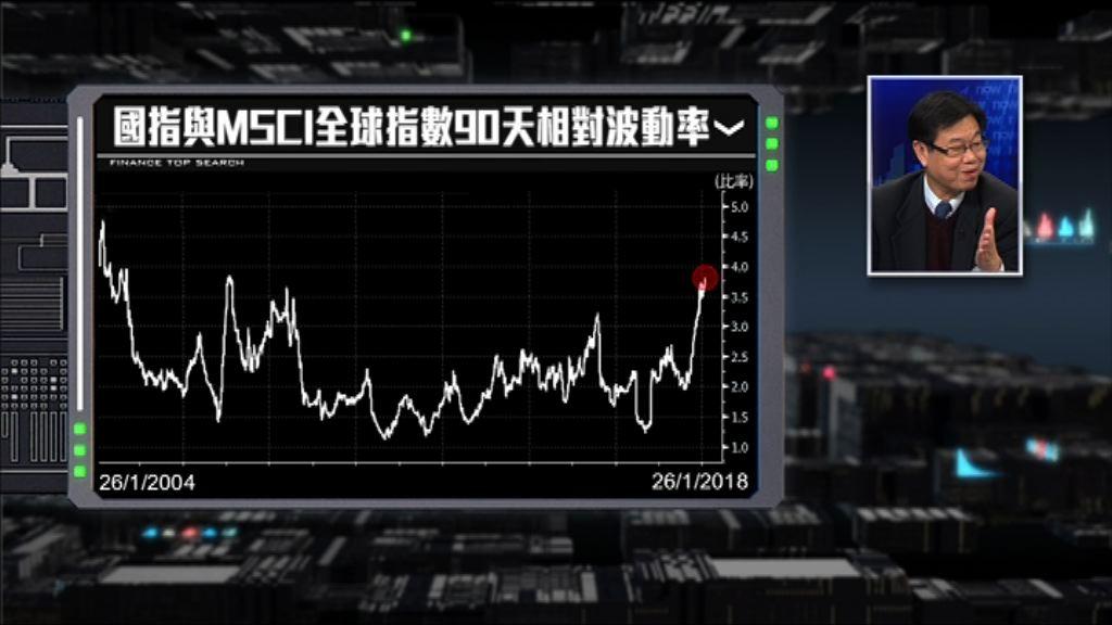 【財經TOP SEARCH】國指驚現三大「凶象」