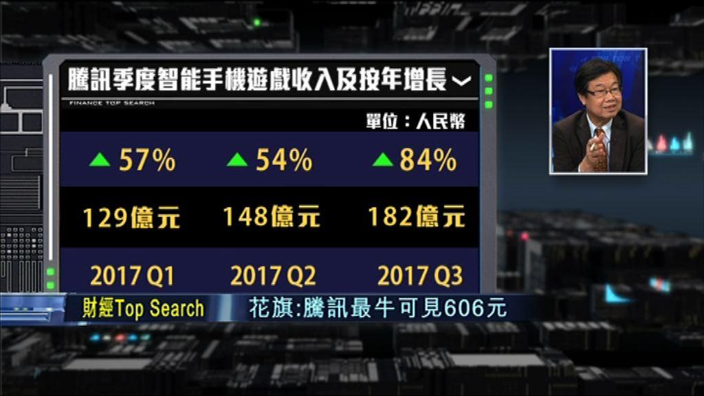 【財經TOP SEARCH】咁堅?有間大行話「股王」最牛睇$606?
