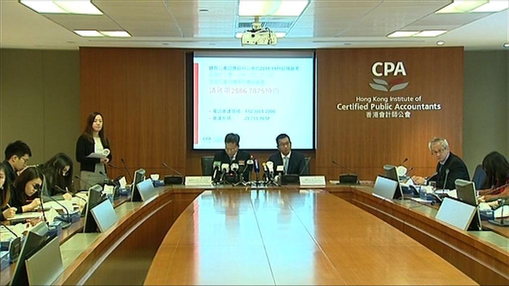 【唔建議全民派錢】會計師公會料政府盈餘達1760億