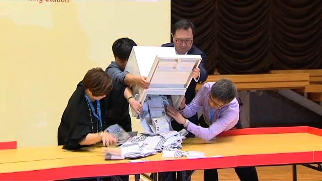 東區佳曉區補選投票結束