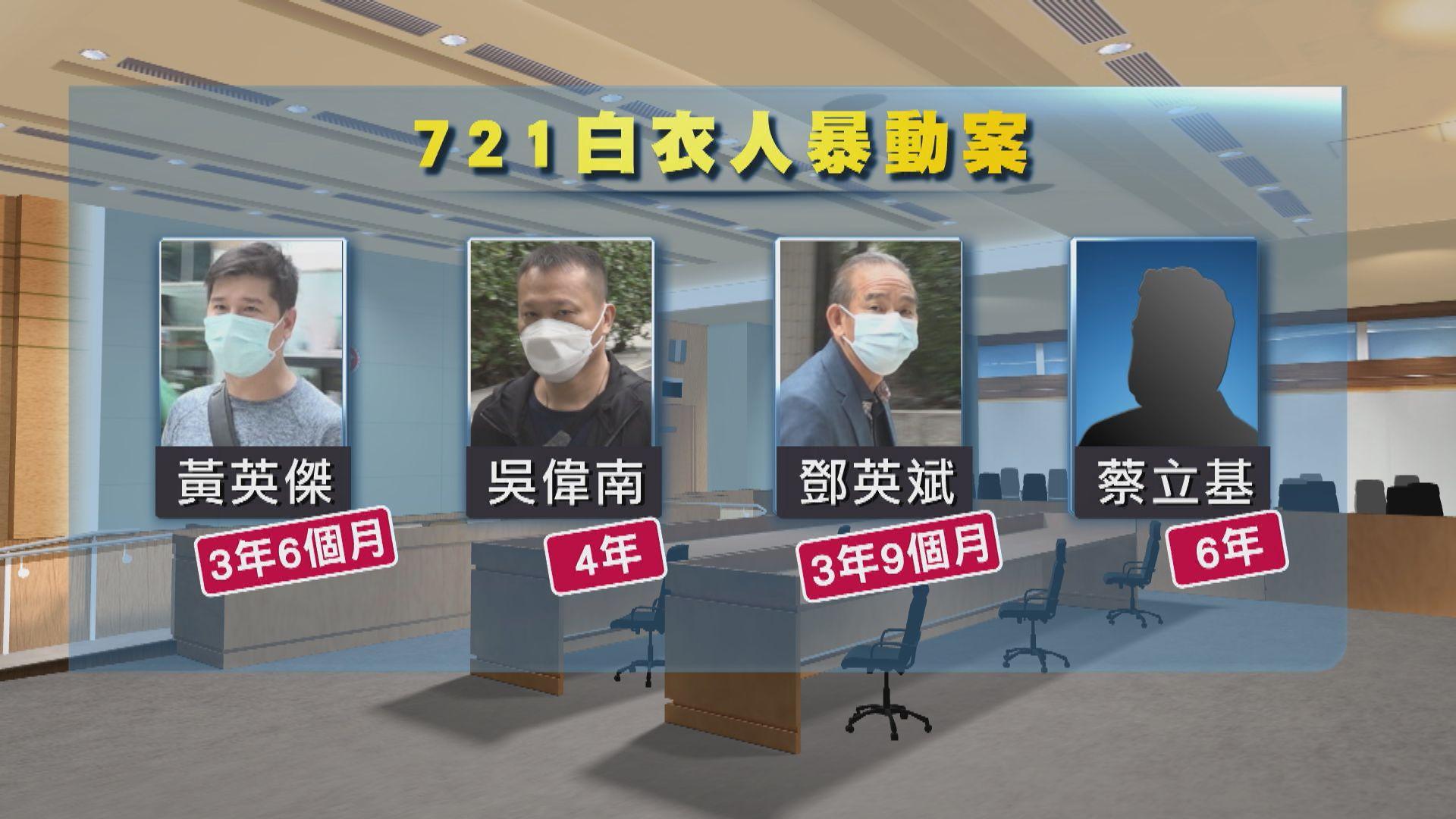 【721白衣人暴動】鄧懷琛囚七年為區院最高刑期 官:指揮角色罪加一等