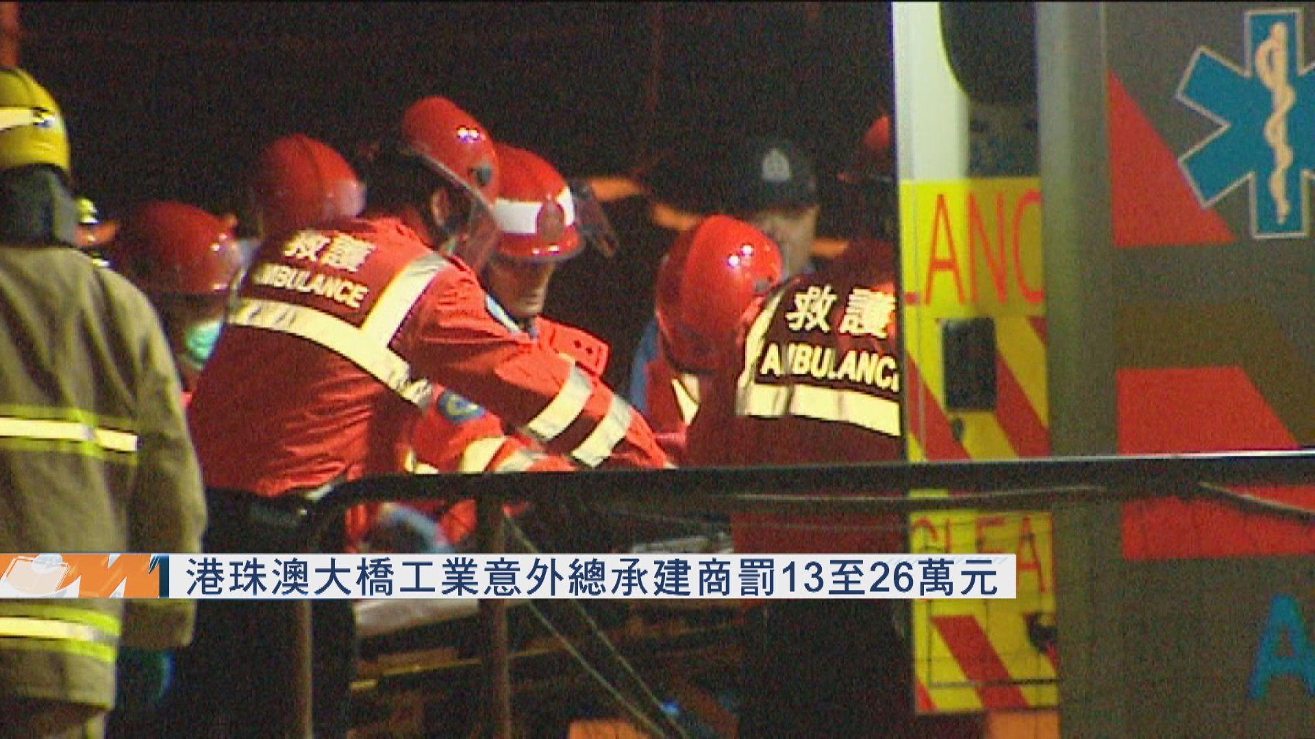 港珠澳大橋工業意外總承建商罰13至26萬