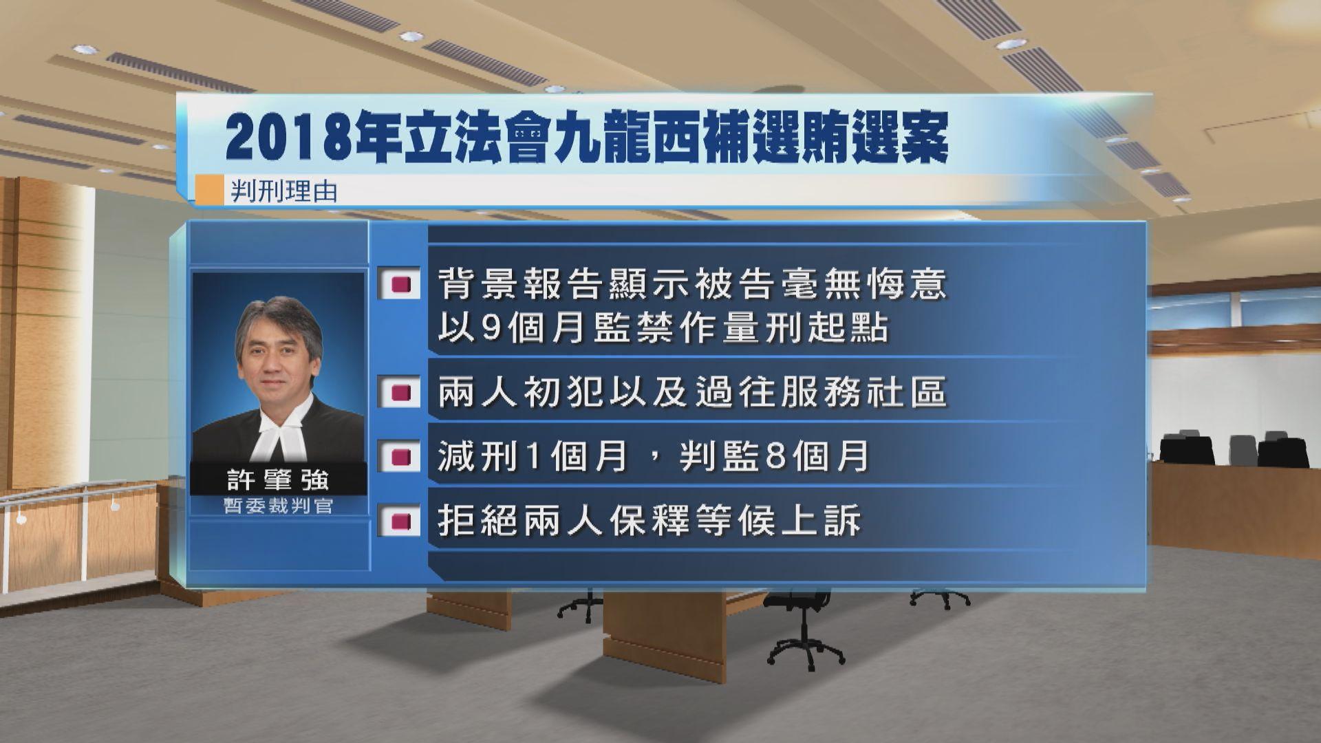 李慧琼前助理及另一人賄選判監八個月 官指打擊市民對選舉信心須判阻嚇刑罰