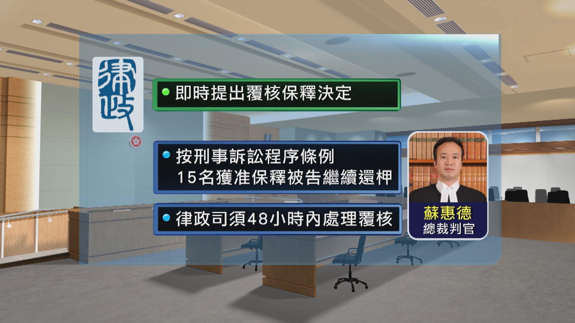 【民主派初選案】32人被拒保釋 案件押後至5月31日再訊