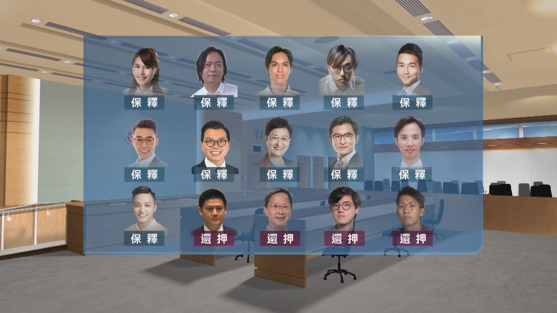 民主派初選案47名被告 36人正在還柙或服刑